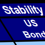 Investment Strategies - Stability