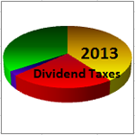 Double-Taxed Dividends: Going Up