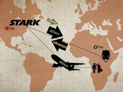 Stark International