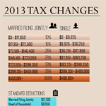 2013 Tax Bracket Changes