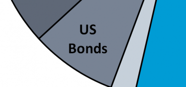 US Bonds Drop Value in 2013 Q2 As Interest Rates Rise