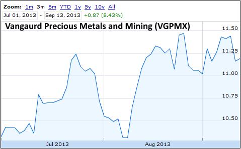 VGPMX-2013-09-13