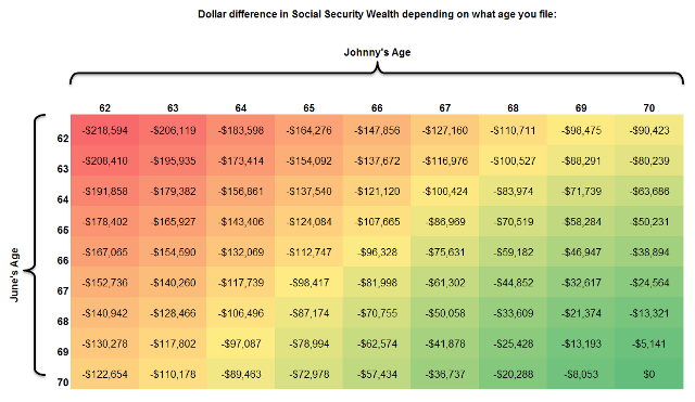 social security wealth1