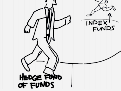 hedge funds and index funds race_b
