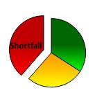 401k Shortfall
