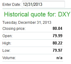 DXY 2013-12-31