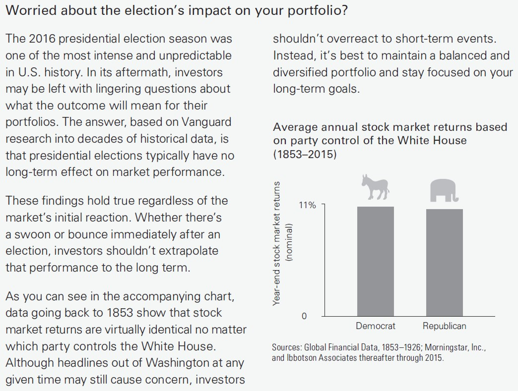 Are Democrats Or Republicans Better For The Stock Market?