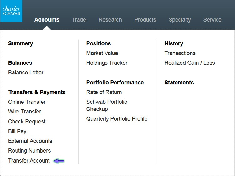 Transfer an existing account to schwab institutional intelligent on the page that loads search for the name of the custodian of the account you want to transfer click search and select the firm of your choice spiritdancerdesigns Images