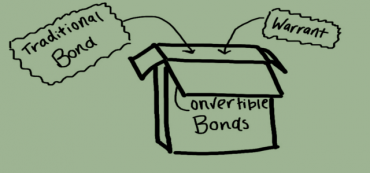 Four Reasons Convertible Bonds Are Flawed