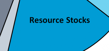 Selected Commentary on Resource Stocks